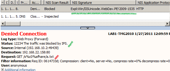 Forefront TMG 2010 NIS detection methods with signatures/protocol