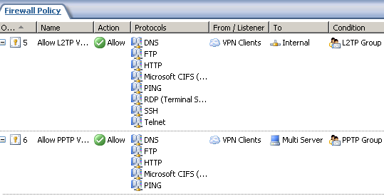 ISA 2006 Firewall as a VPN Remote Access Server - A Few Tricks